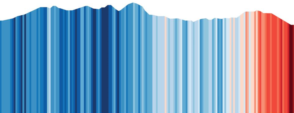 Titelbild Klimafrühling